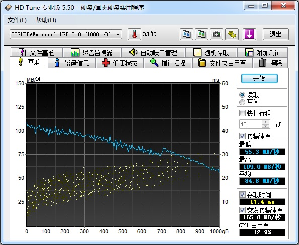 HD Tune Pro截图5