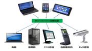 远程控制软件合集